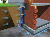 Защита фундамента: дренаж, гидроизоляция