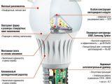 Светодиодная LED лампа - состав