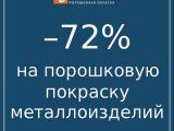 – 72% на порошковую покраску в NAYADA